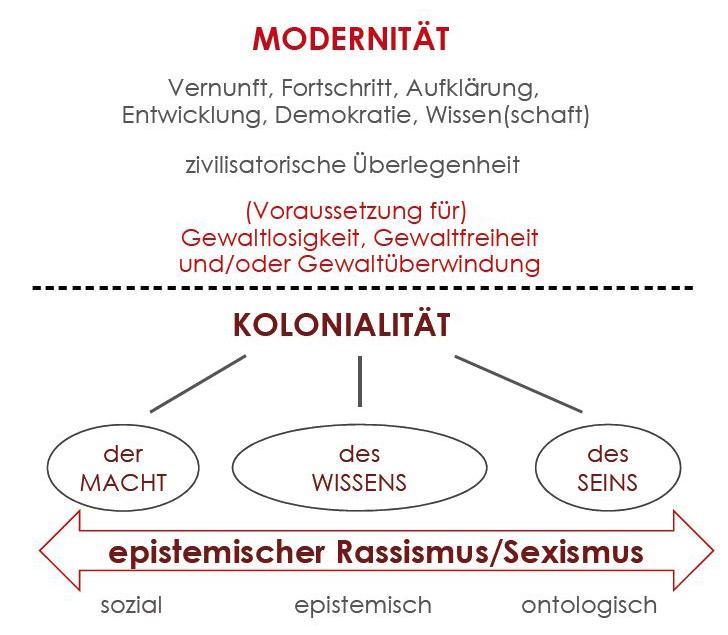 WISSEN & GEWALT - AbFaNG